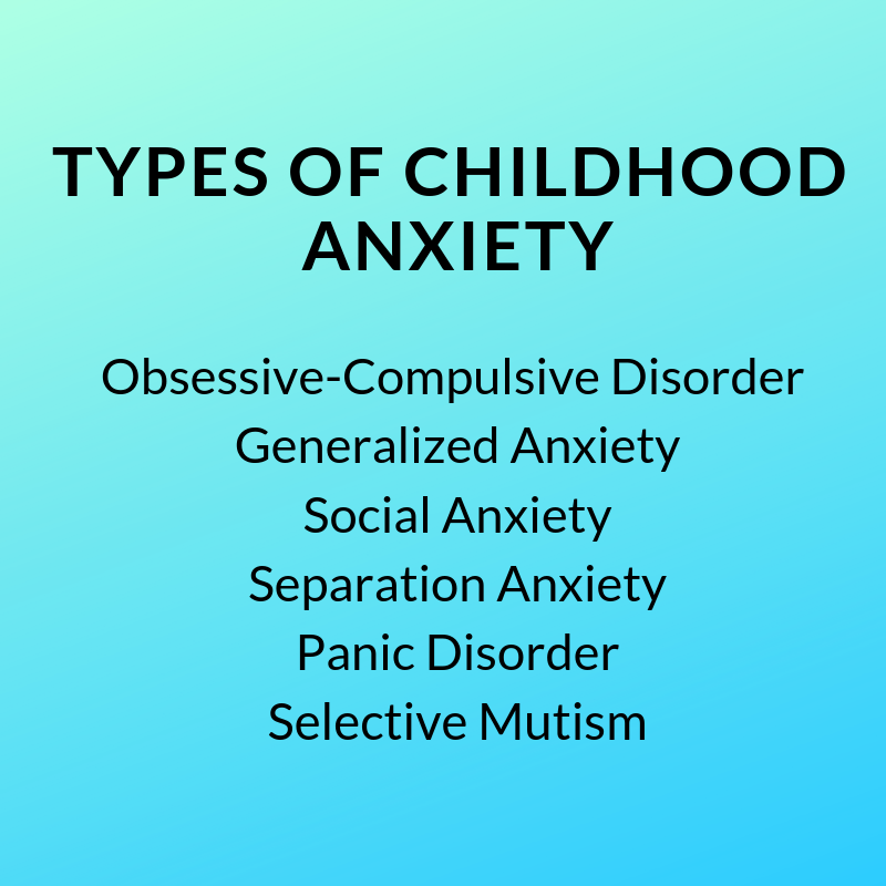 Types of childhood anxiety